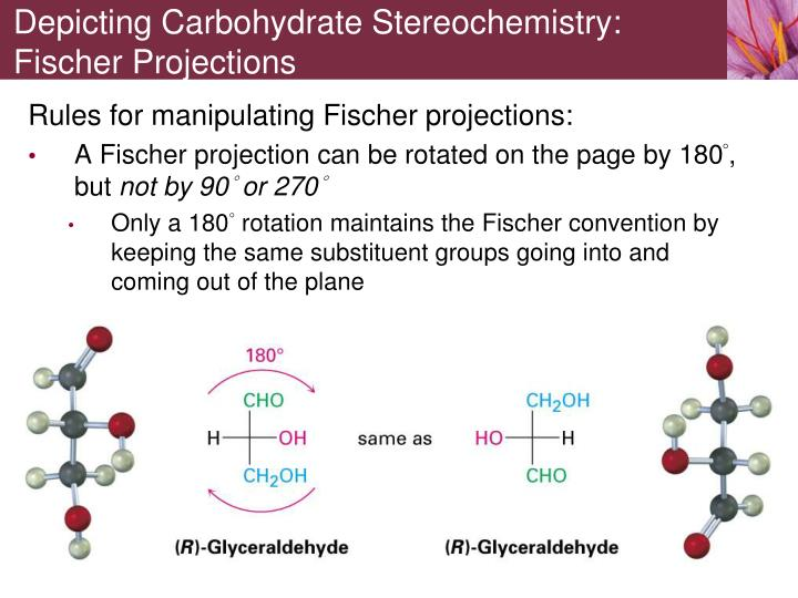 Depicting Carbohydrate Stereochemistry: