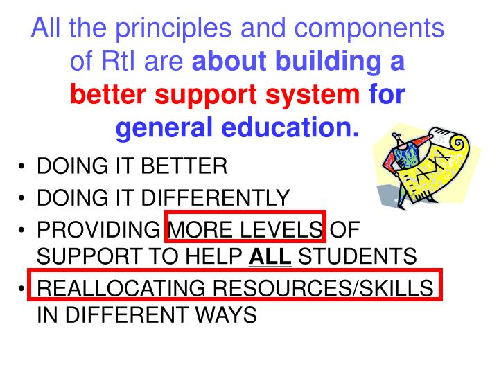 All the principles and components of RtI are