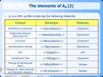 the elements of a 0 2