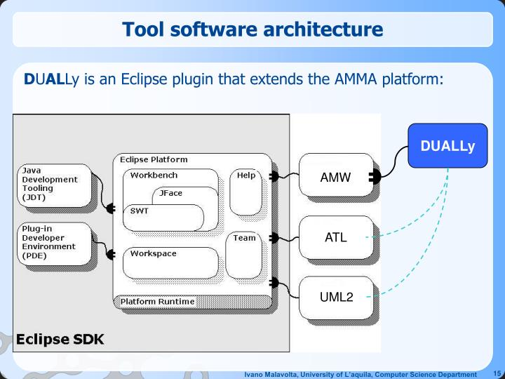 Tool software architecture