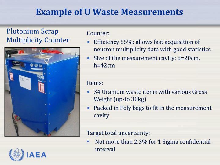 Example of U Waste Measurements