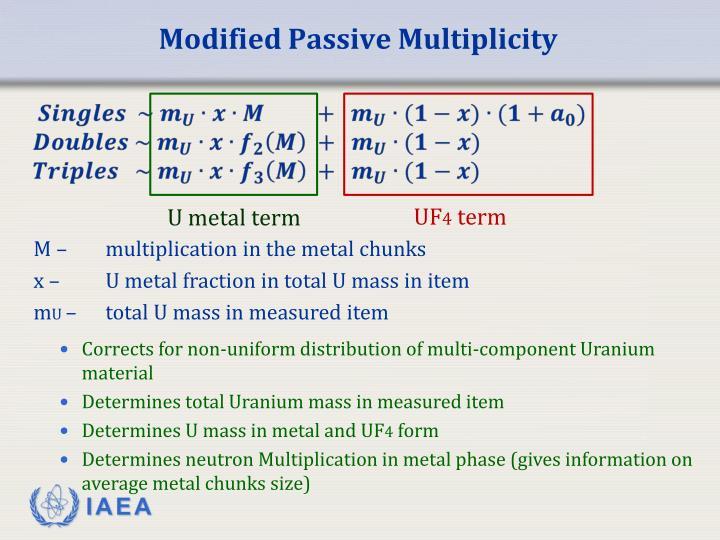 Modified Passive Multiplicity