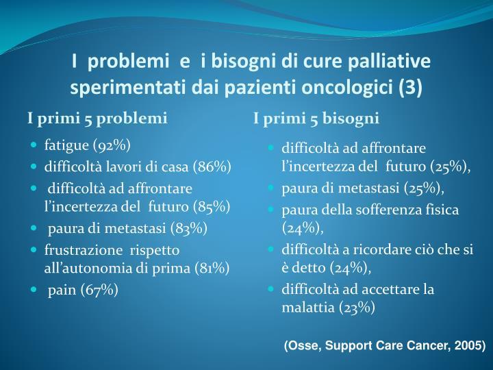 I  problemi  e  i bisogni di cure palliative sperimentati dai pazienti oncologici (3)