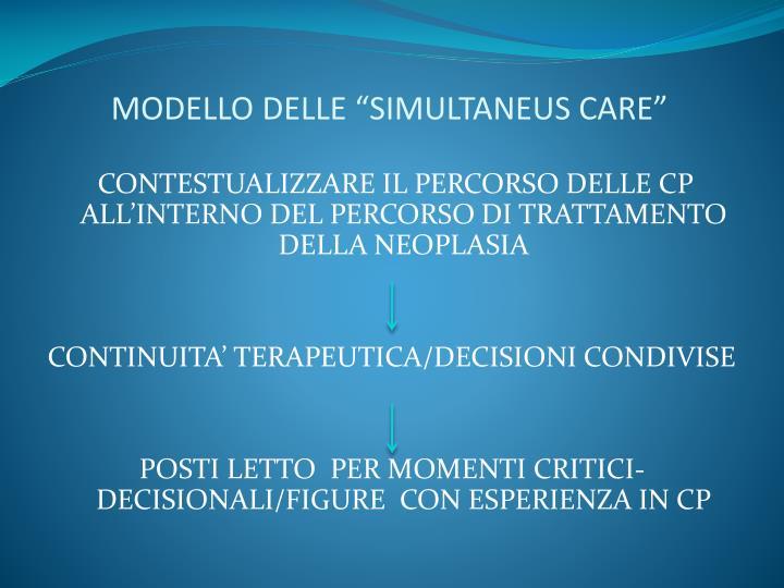 """MODELLO DELLE """"SIMULTANEUS CARE"""""""