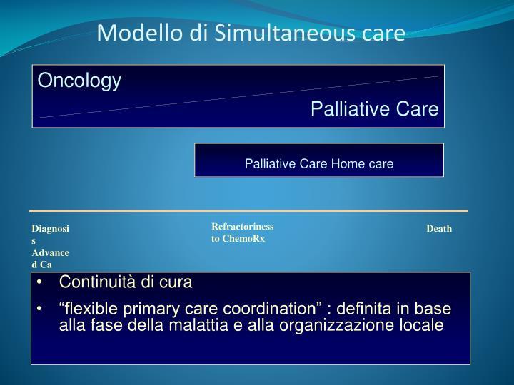 Modello di Simultaneous care
