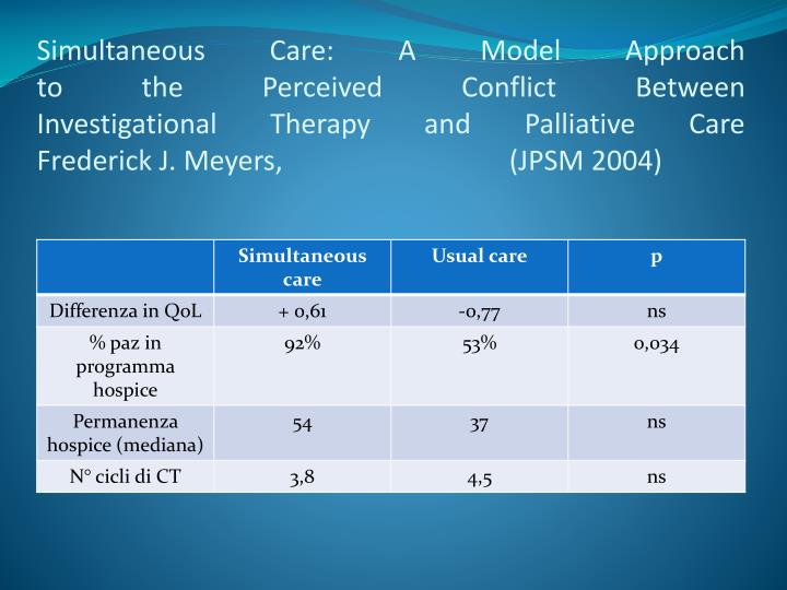 Simultaneous Care: A Model Approach