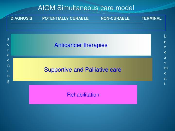 AIOM Simultaneous care model
