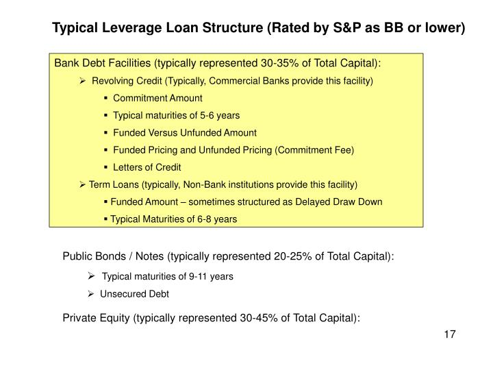 Typical Leverage Loan Structure (Rated by S&P as BB or lower)