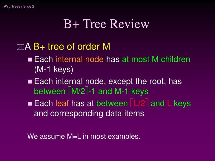 B+ Tree Review