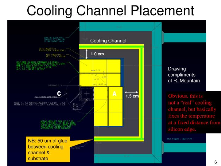 Cooling Channel Placement