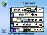 iite network
