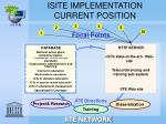 isite implementation current position
