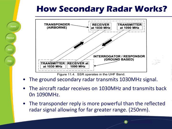 How Secondary Radar Works?