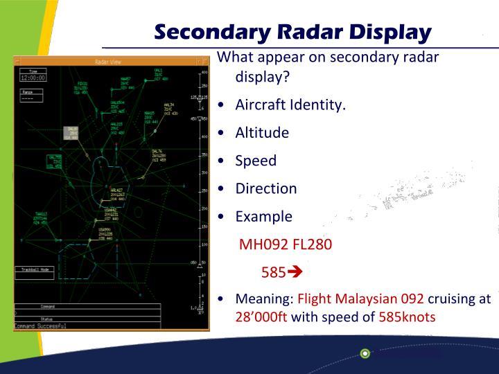 Secondary Radar Display
