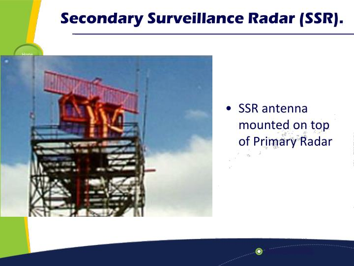 Secondary Surveillance Radar (SSR).
