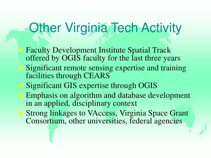 Other Virginia Tech Activity