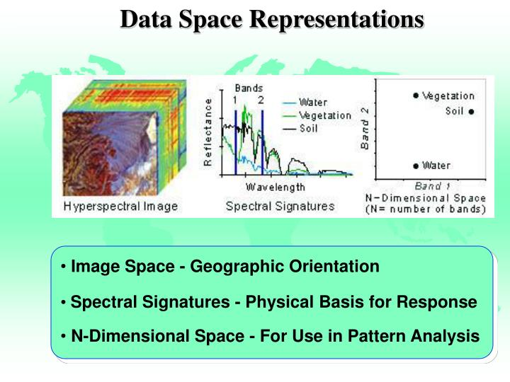 Data Space Representations