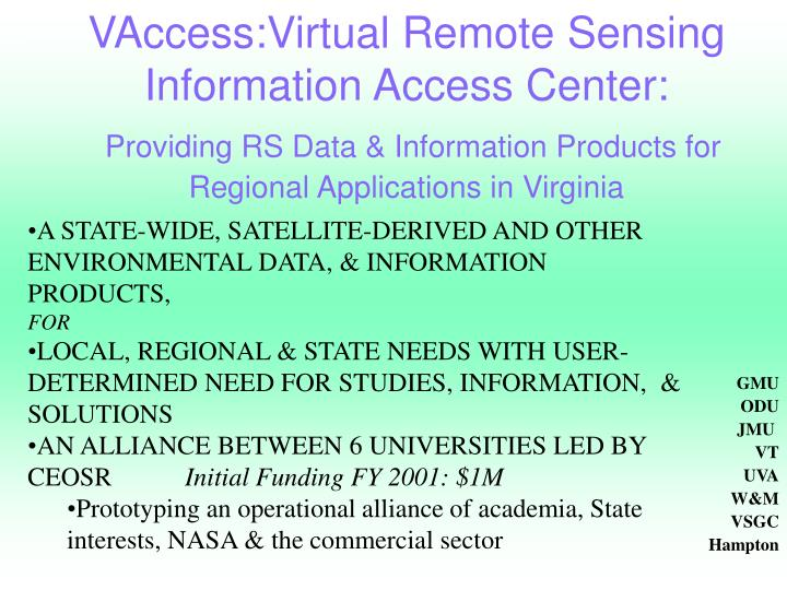 VAccess:Virtual Remote Sensing Information Access Center:
