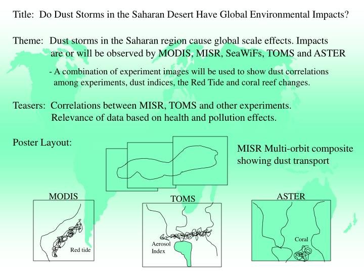 Title:  Do Dust Storms in the Saharan Desert Have Global Environmental Impacts?