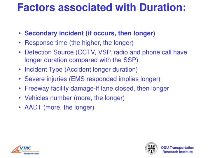 Factors associated with Duration: