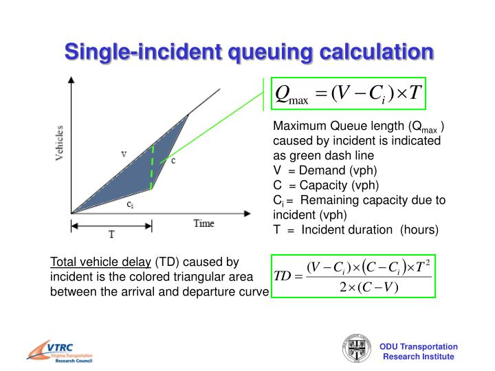 Single-incident queuing calculation