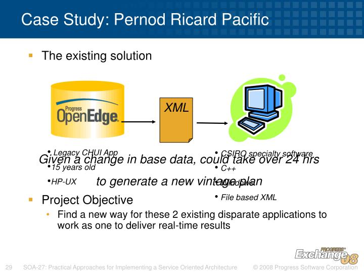 Case Study: Pernod Ricard Pacific