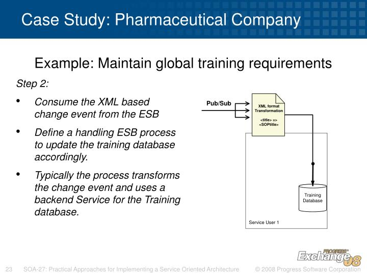 Case Study: Pharmaceutical Company