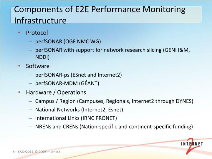 Components of E2E Performance Monitoring Infrastructure