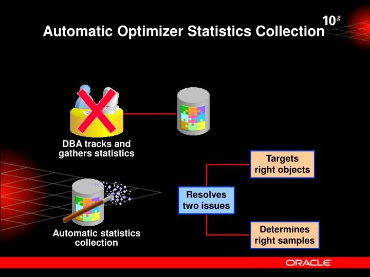 Automatic Optimizer Statistics Collection