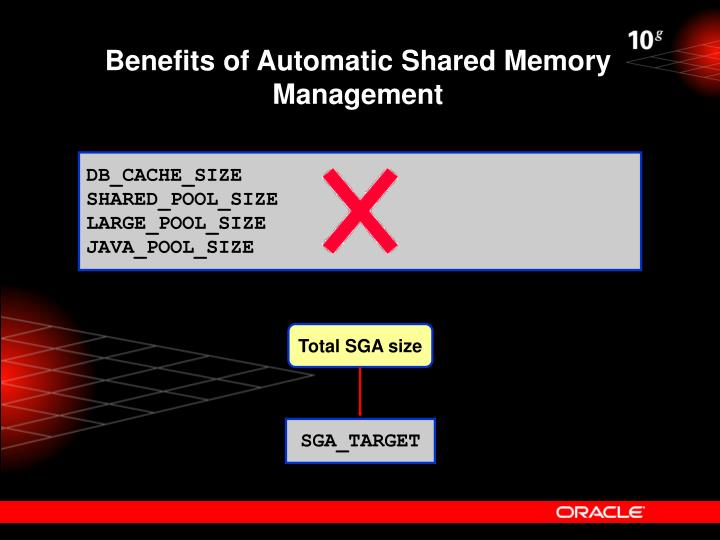 Benefits of Automatic Shared Memory Management