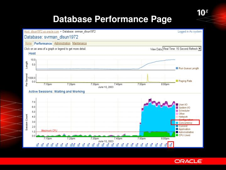 Database Performance Page