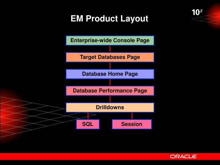 EM Product Layout