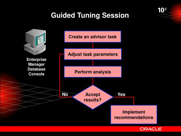 Guided Tuning Session