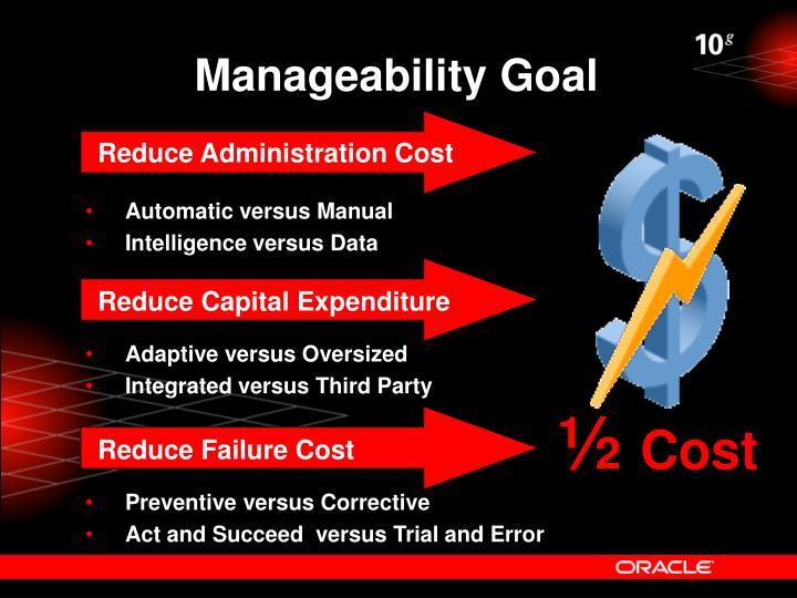 Manageability Goal