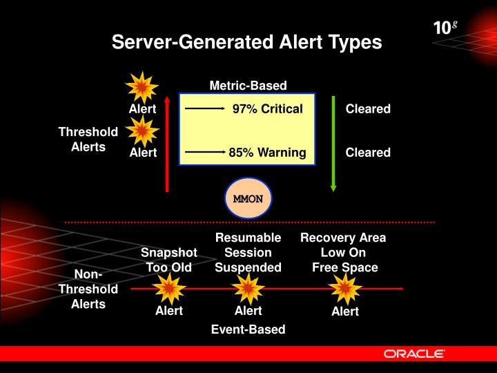 Server-Generated Alert Types