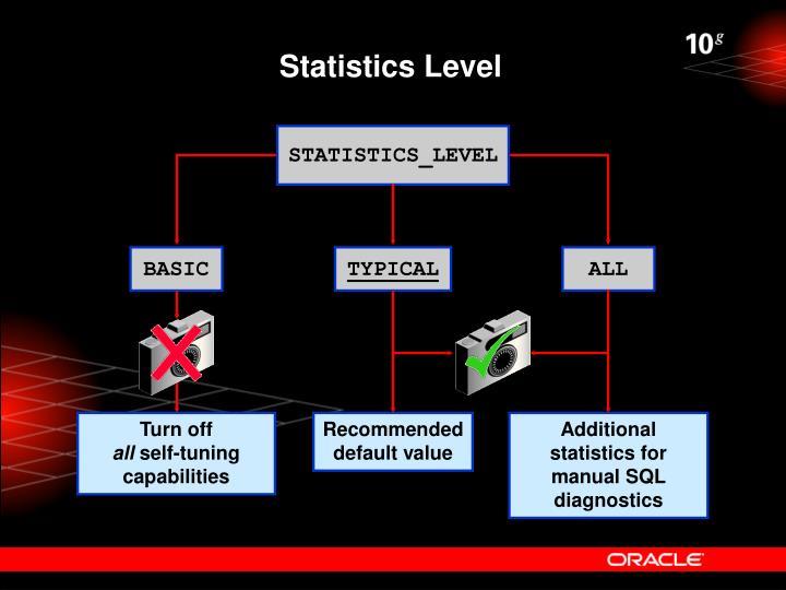 Statistics Level