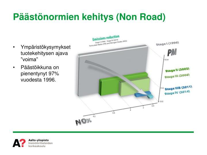 Päästönormien kehitys (Non Road)