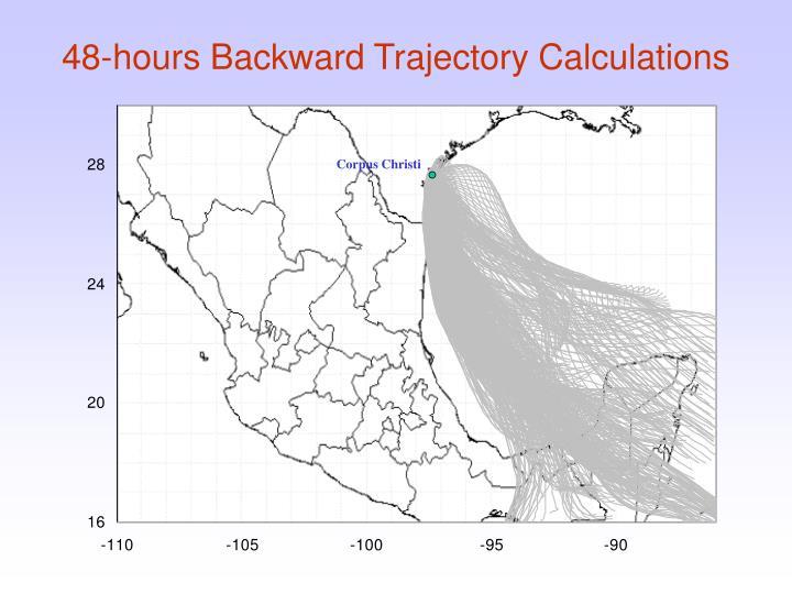 48-hours Backward Trajectory Calculations