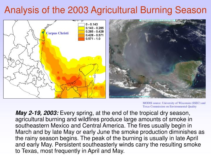 Analysis of the 2003 Agricultural Burning Season
