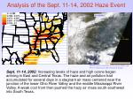 analysis of the sept 11 14 2002 haze event