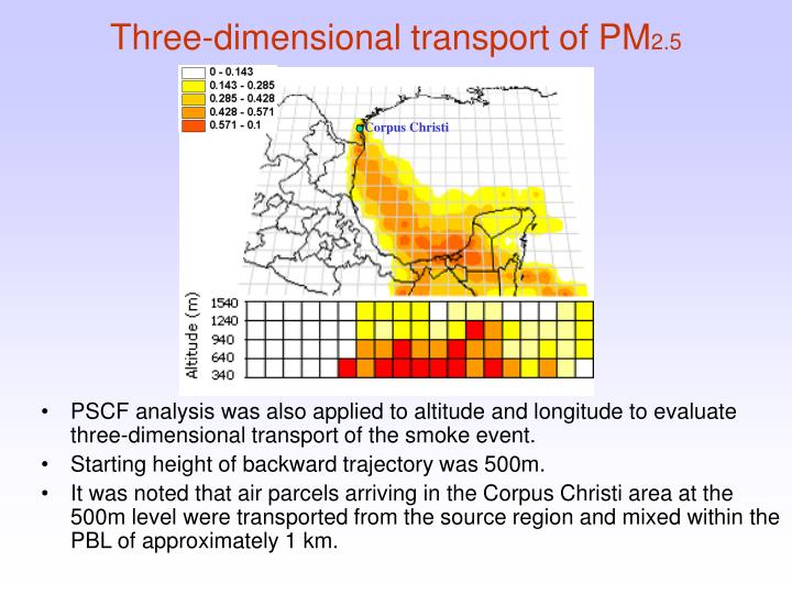 Three-dimensional transport of PM