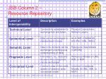 jsb column 2 resource repository