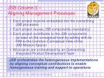 jsb column 3 aligning management processes1