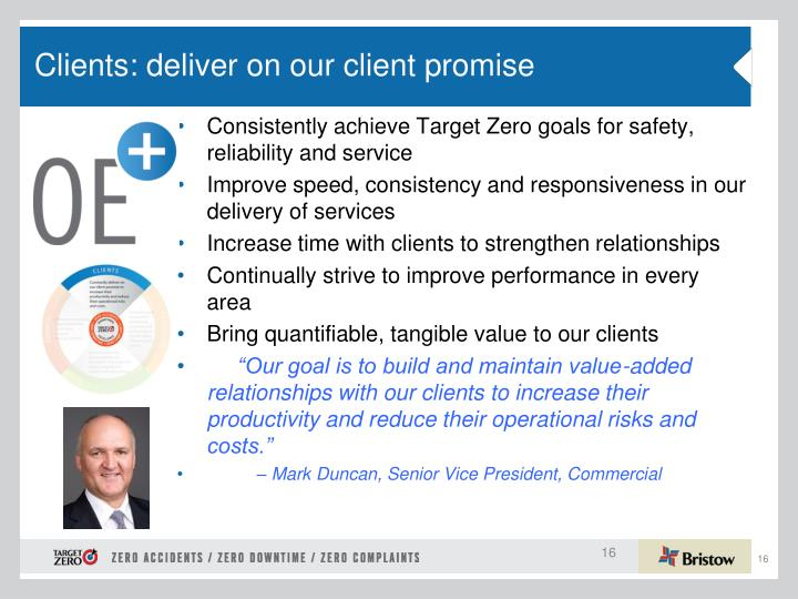 Clients: deliver on our client promise