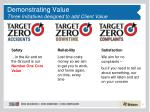 demonstrating value three initiatives designed to add client value