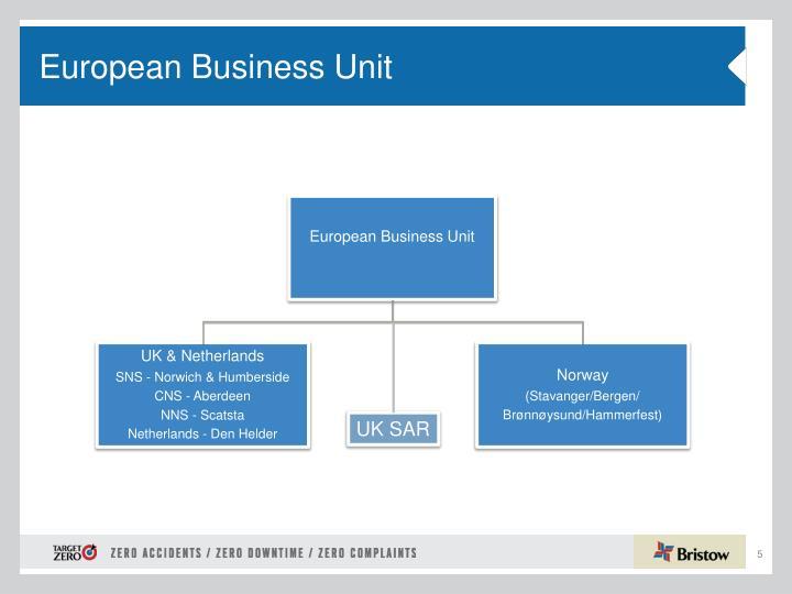 European Business Unit