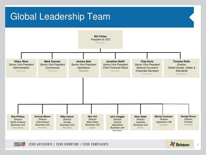 Global Leadership Team