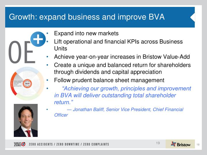 Growth: expand business and improve BVA