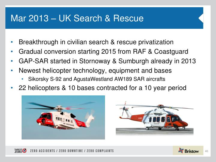 Mar 2013 – UK Search & Rescue