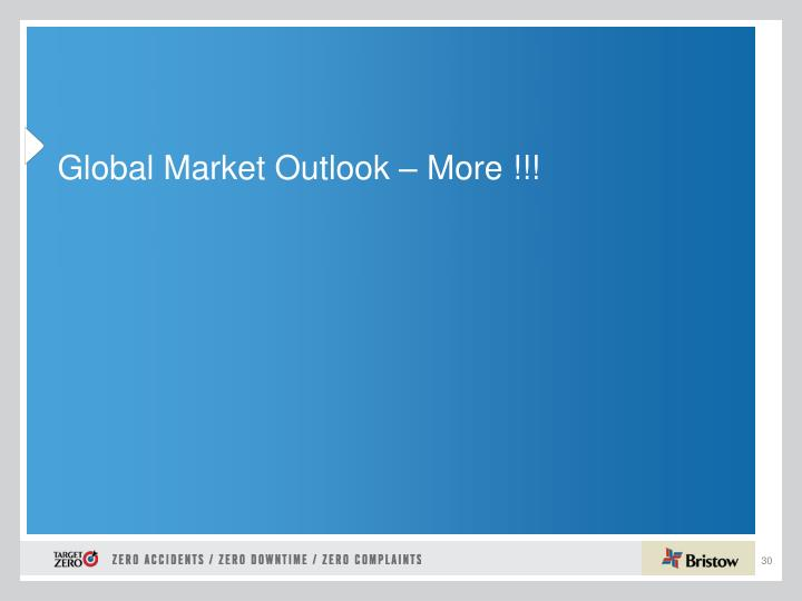 Global Market Outlook – More !!!